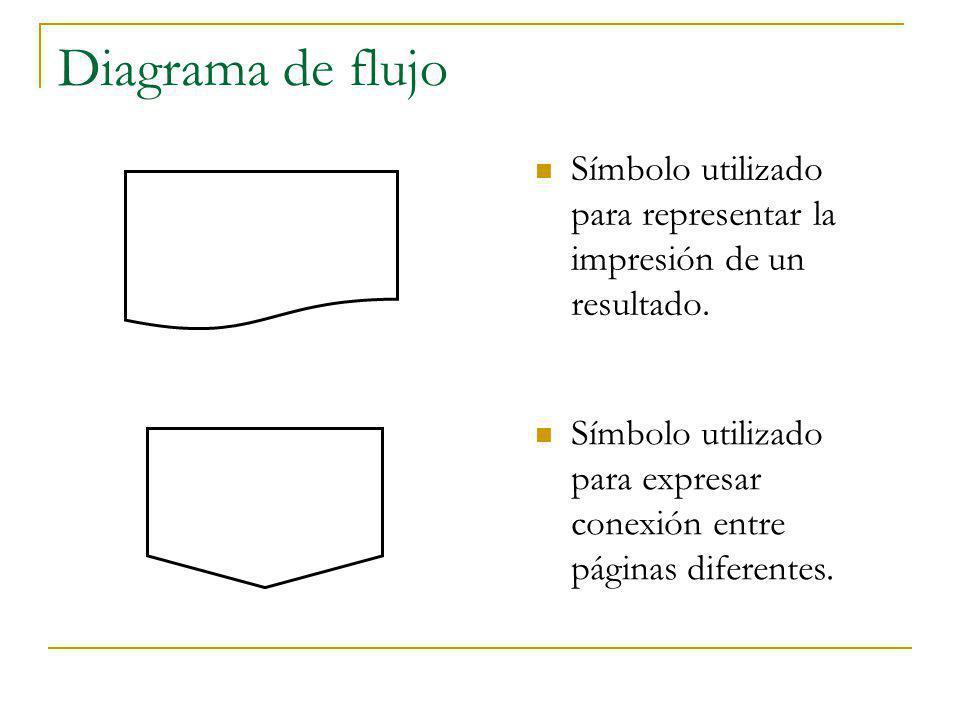 Diagrama de flujo Símbolo utilizado para representar la impresión de un resultado.