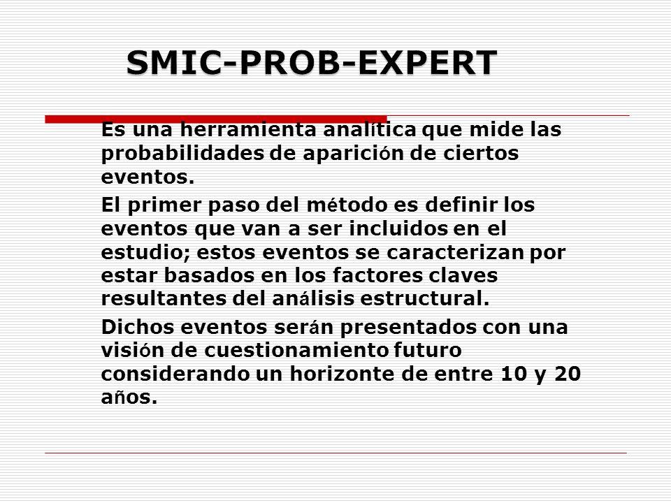 SMIC-PROB-EXPERT