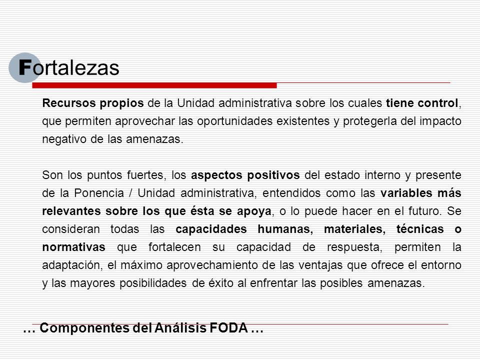 Fortalezas … Componentes del Análisis FODA …