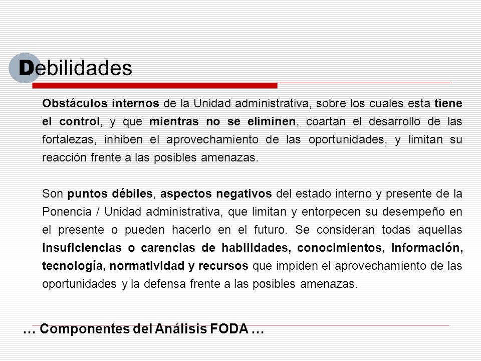 Debilidades … Componentes del Análisis FODA …