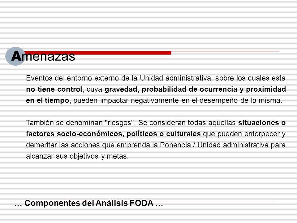 Amenazas … Componentes del Análisis FODA …