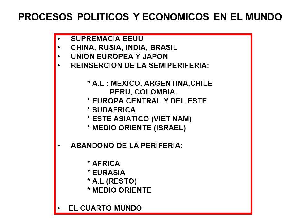 PROCESOS POLITICOS Y ECONOMICOS EN EL MUNDO