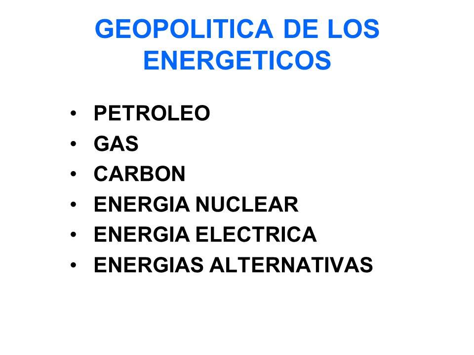 GEOPOLITICA DE LOS ENERGETICOS