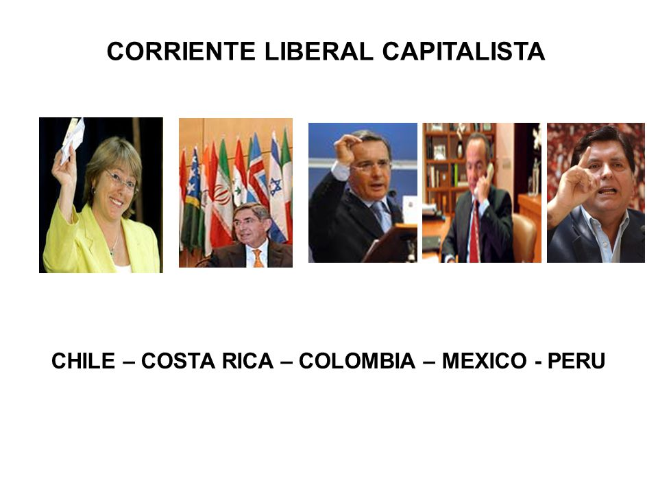 CORRIENTE LIBERAL CAPITALISTA