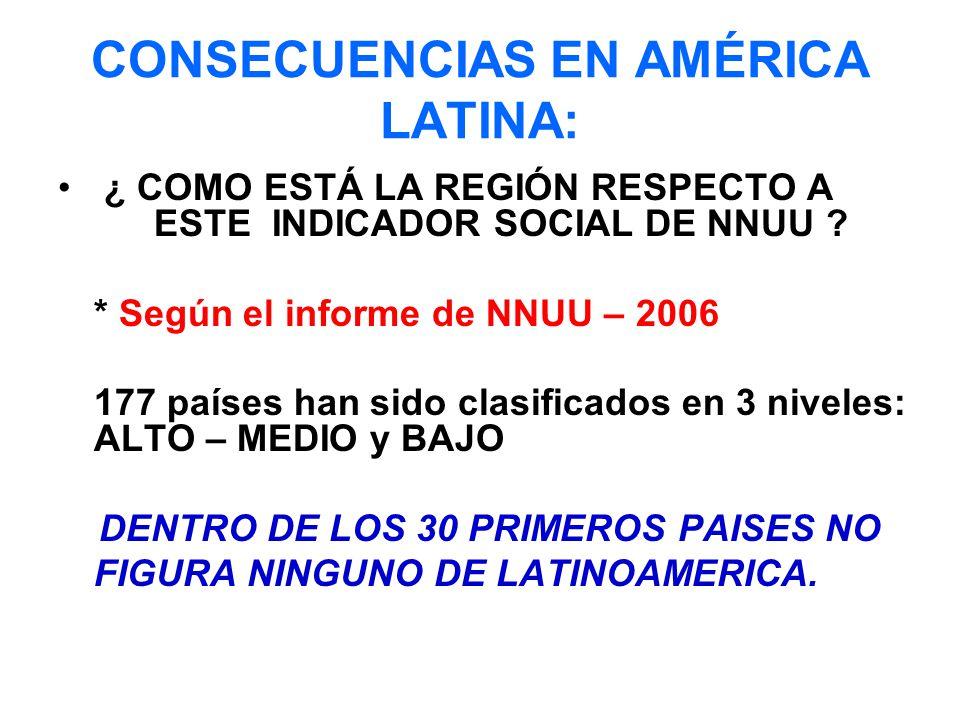 CONSECUENCIAS EN AMÉRICA LATINA: