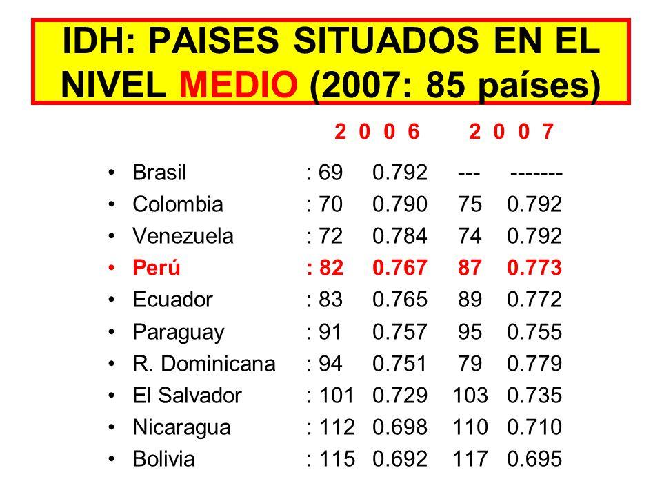 IDH: PAISES SITUADOS EN EL NIVEL MEDIO (2007: 85 países)