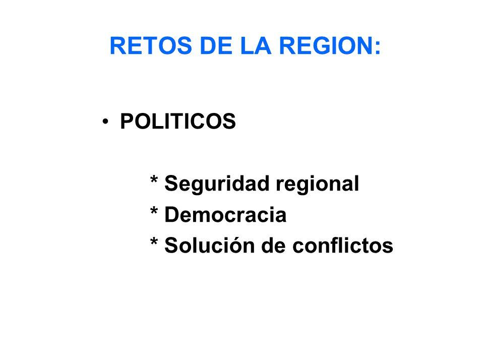 RETOS DE LA REGION: POLITICOS * Seguridad regional * Democracia