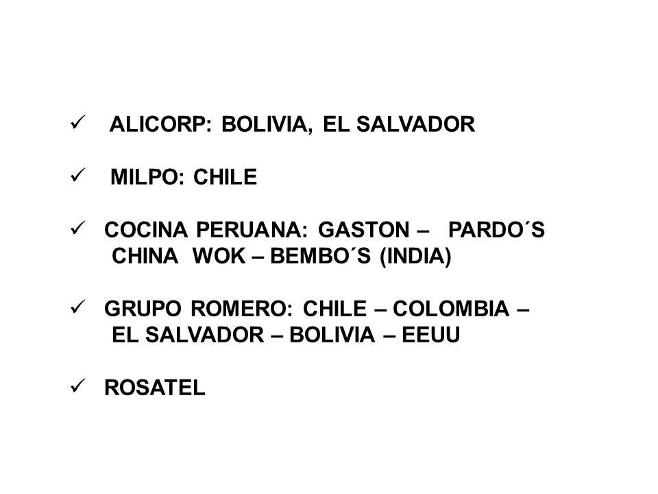 ALICORP: BOLIVIA, EL SALVADOR