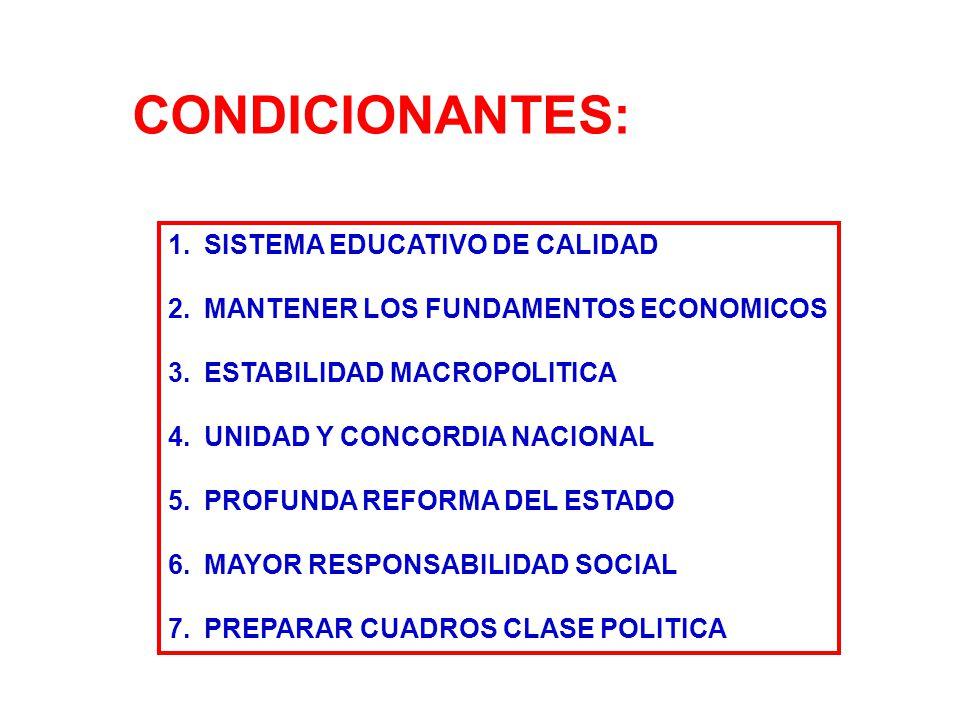 CONDICIONANTES: SISTEMA EDUCATIVO DE CALIDAD