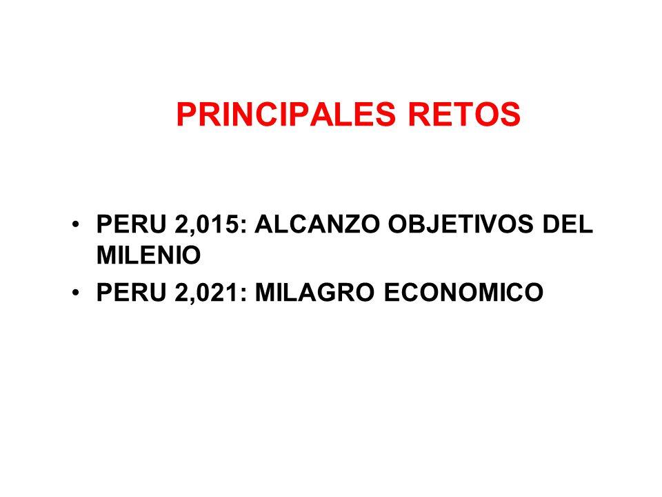 PRINCIPALES RETOS PERU 2,015: ALCANZO OBJETIVOS DEL MILENIO