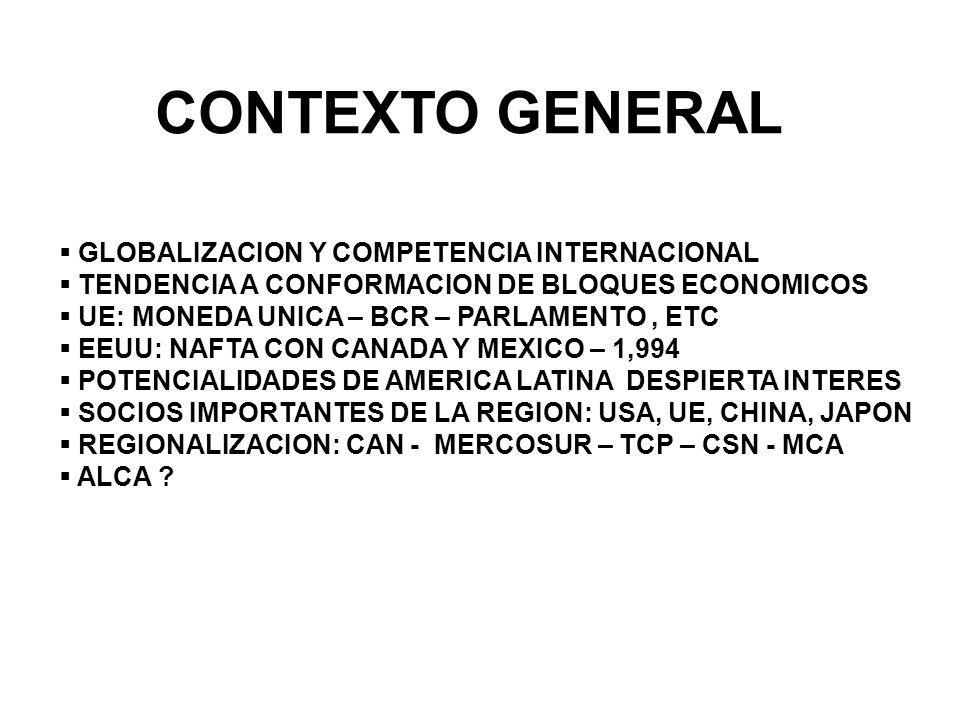CONTEXTO GENERAL GLOBALIZACION Y COMPETENCIA INTERNACIONAL