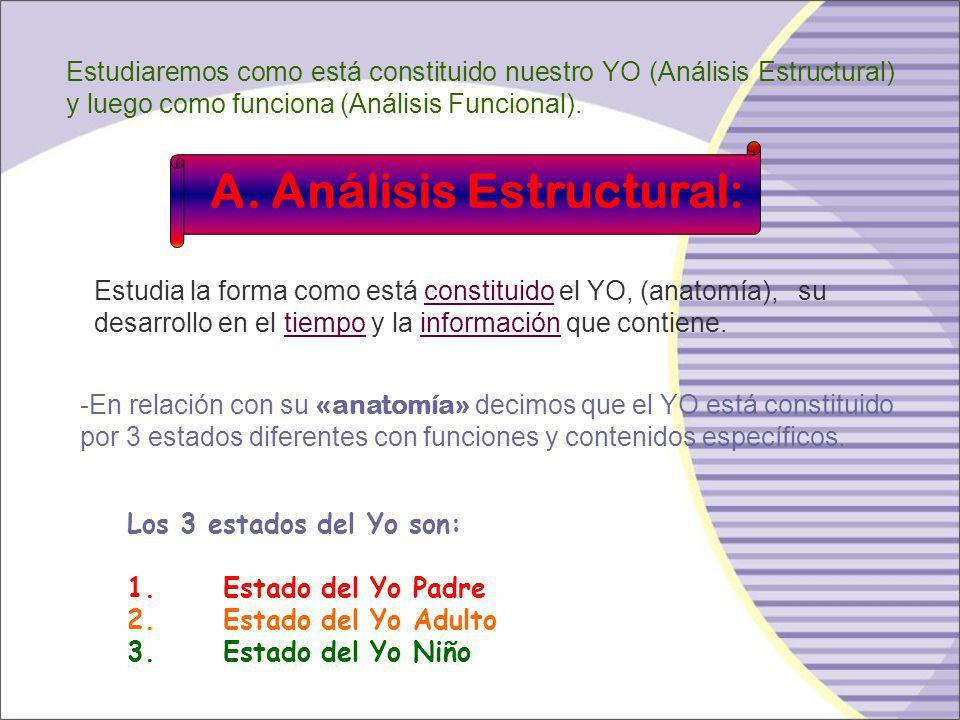 A. Análisis Estructural: