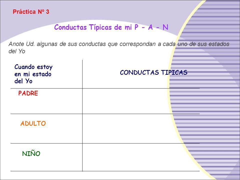 Conductas Típicas de mi P - A - N