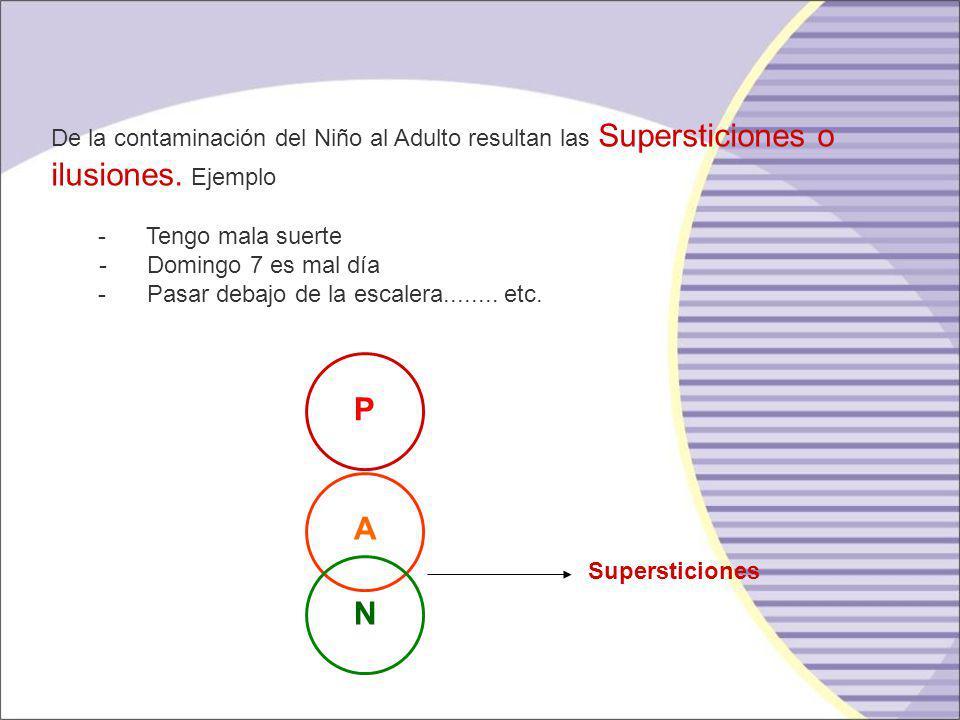 De la contaminación del Niño al Adulto resultan las Supersticiones o ilusiones. Ejemplo