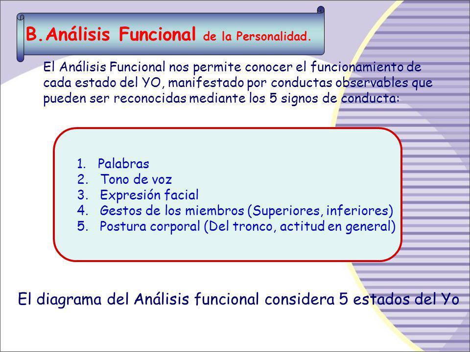 Análisis Funcional de la Personalidad.