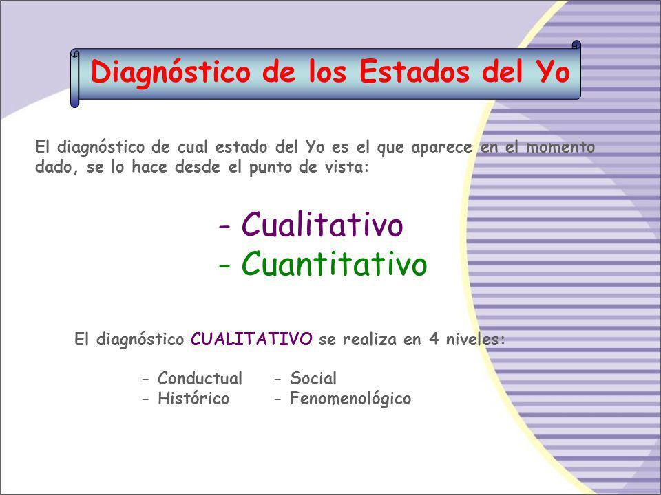 - Cualitativo - Cuantitativo Diagnóstico de los Estados del Yo