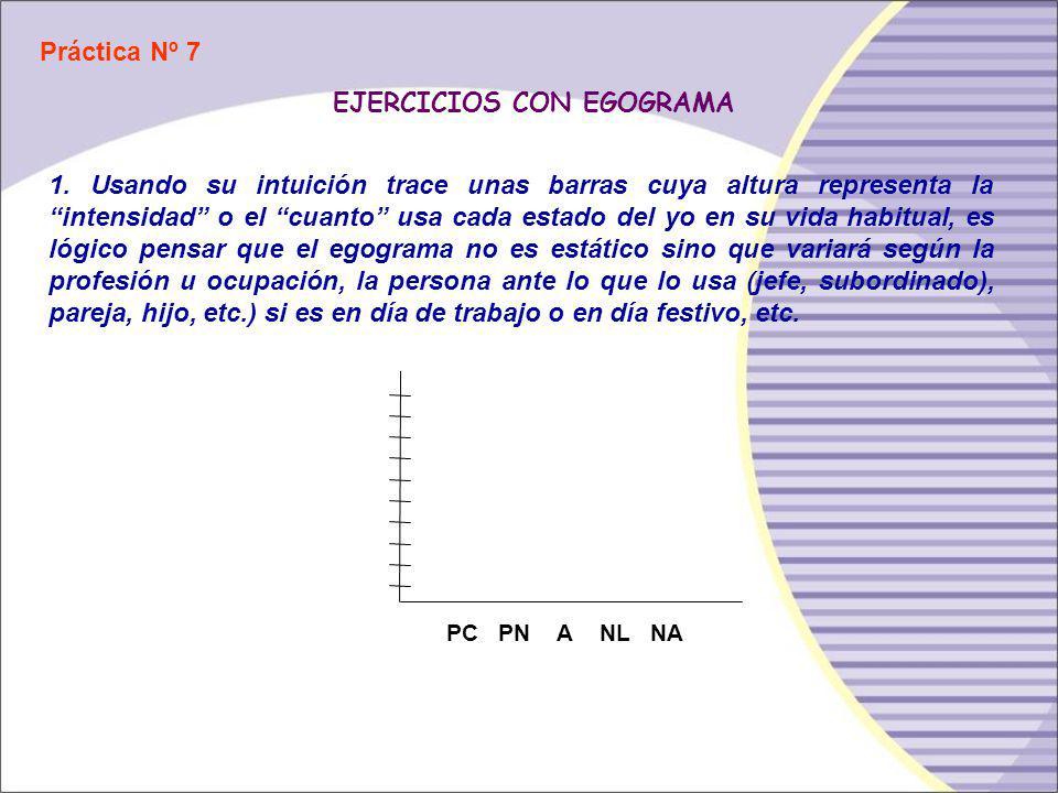 EJERCICIOS CON EGOGRAMA