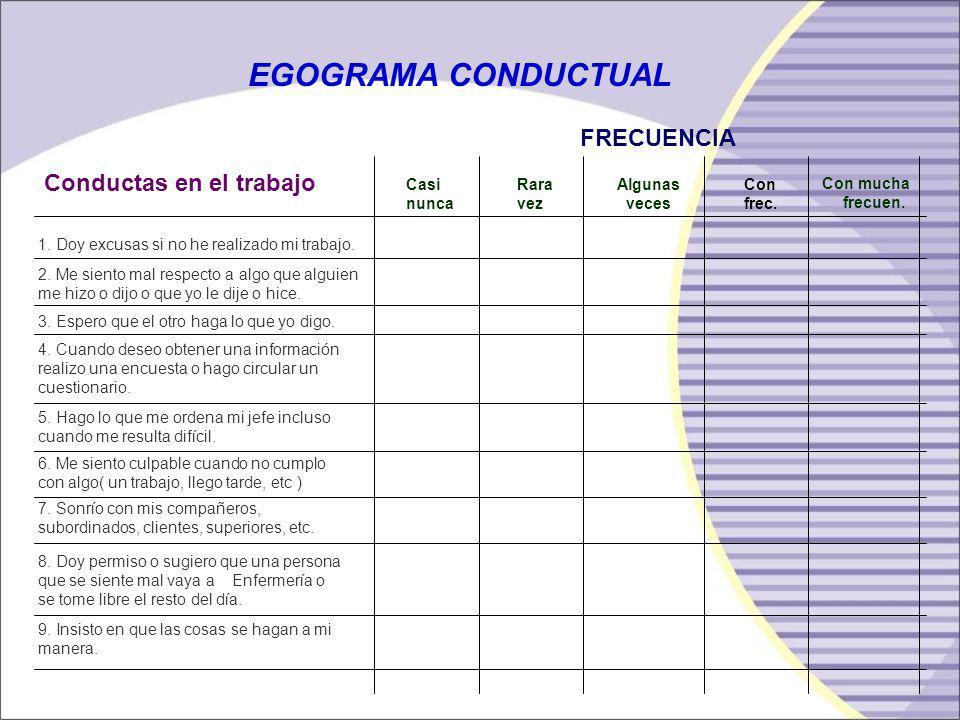 EGOGRAMA CONDUCTUAL FRECUENCIA Conductas en el trabajo Casi nunca Rara