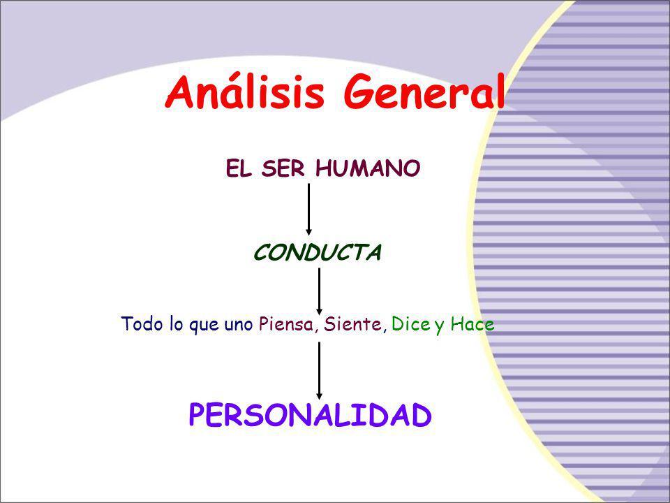 Análisis General PERSONALIDAD EL SER HUMANO CONDUCTA