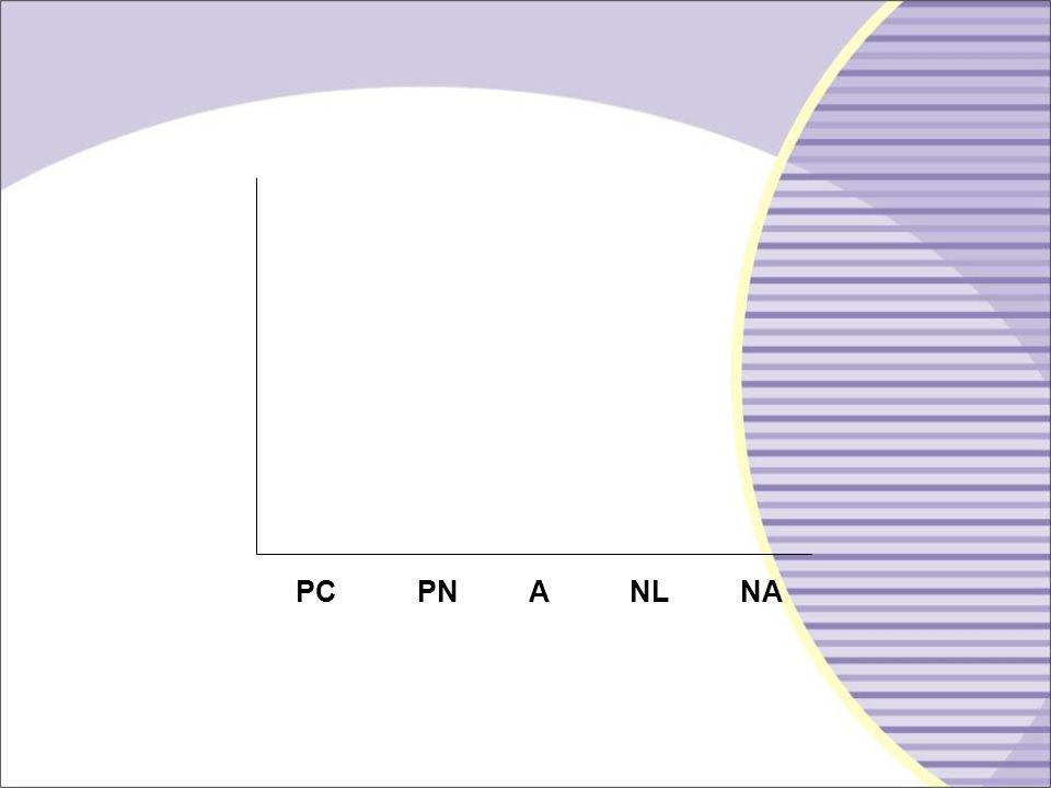 PC PN A NL NA