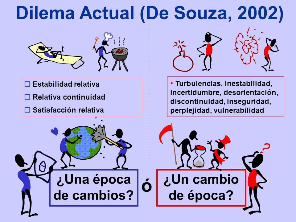 Dilema Actual (De Souza, 2002)