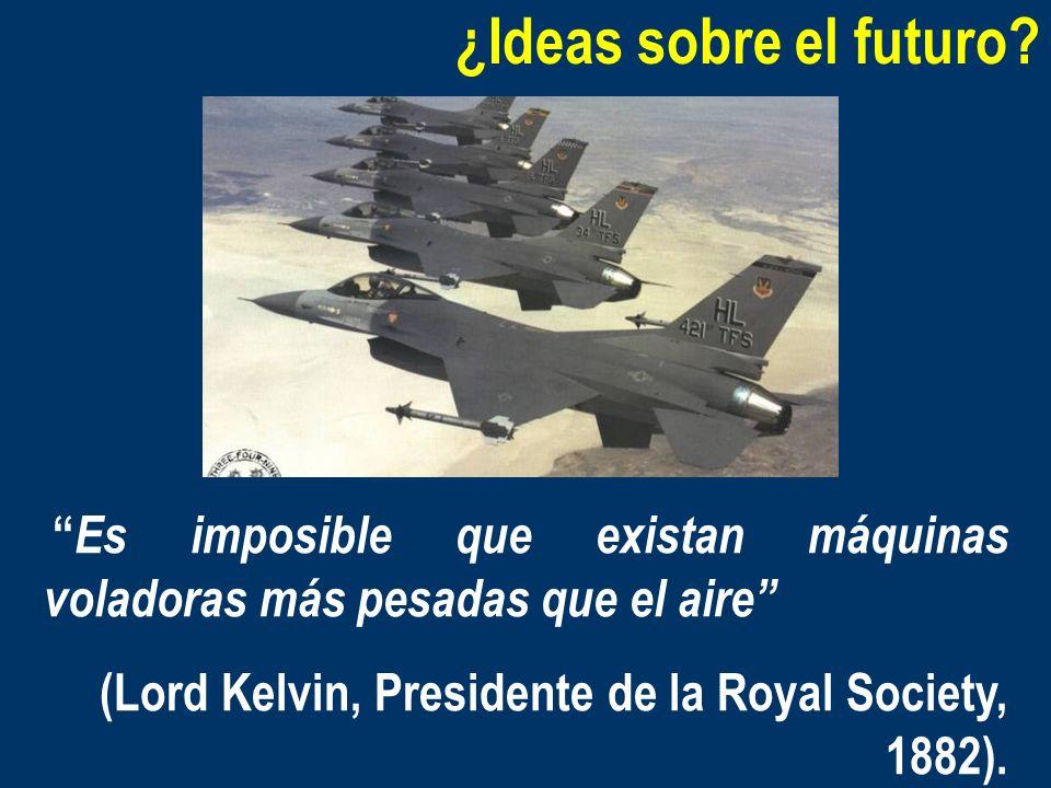 ¿Ideas sobre el futuro.