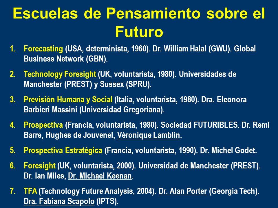 Escuelas de Pensamiento sobre el Futuro