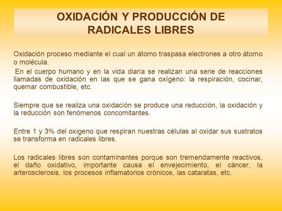 OXIDACIÓN Y PRODUCCIÓN DE RADICALES LIBRES
