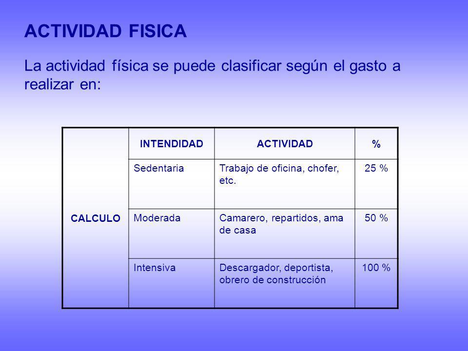 ACTIVIDAD FISICA La actividad física se puede clasificar según el gasto a realizar en: