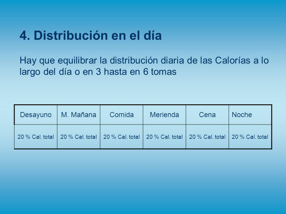 4. Distribución en el día Hay que equilibrar la distribución diaria de las Calorías a lo largo del día o en 3 hasta en 6 tomas.