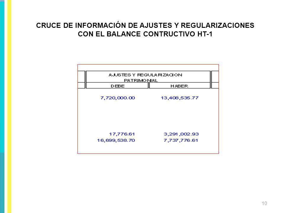 CRUCE DE INFORMACIÓN DE AJUSTES Y REGULARIZACIONES