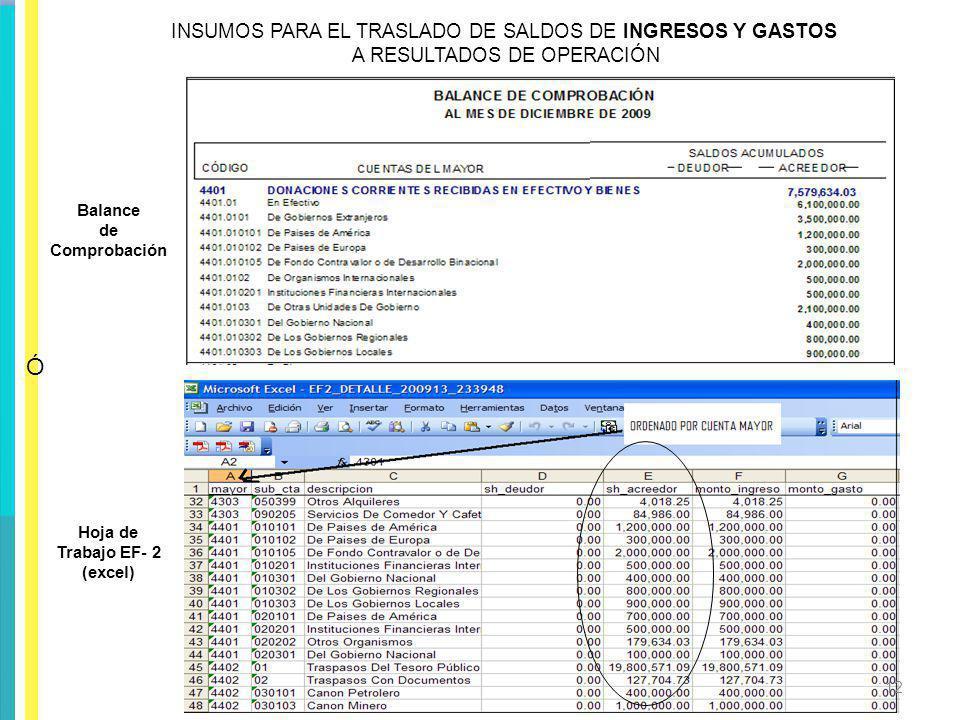 Balance de Comprobación Hoja de Trabajo EF- 2 (excel)