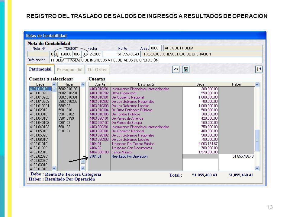 REGISTRO DEL TRASLADO DE SALDOS DE INGRESOS A RESULTADOS DE OPERACIÓN
