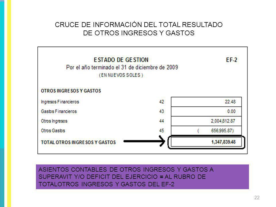 CRUCE DE INFORMACIÓN DEL TOTAL RESULTADO DE OTROS INGRESOS Y GASTOS