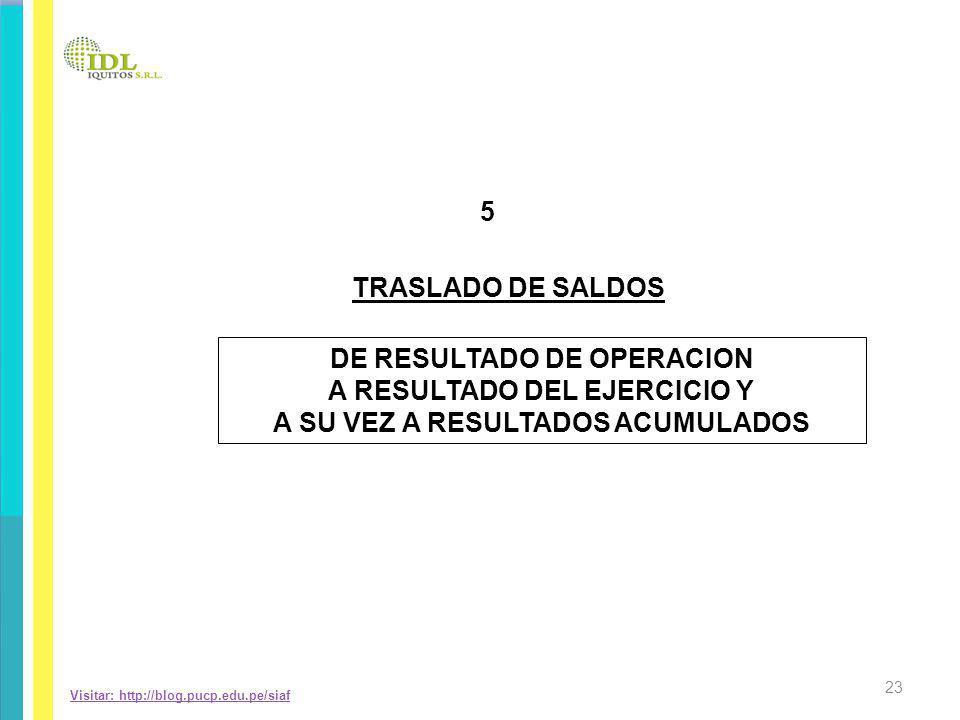 DE RESULTADO DE OPERACION A RESULTADO DEL EJERCICIO Y
