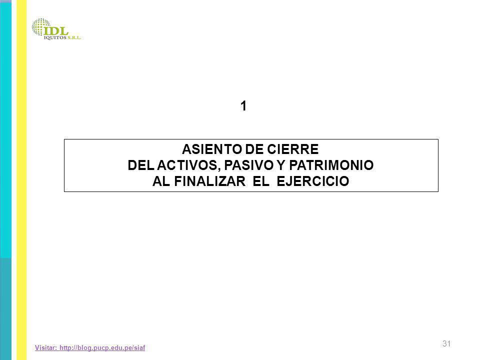 DEL ACTIVOS, PASIVO Y PATRIMONIO AL FINALIZAR EL EJERCICIO
