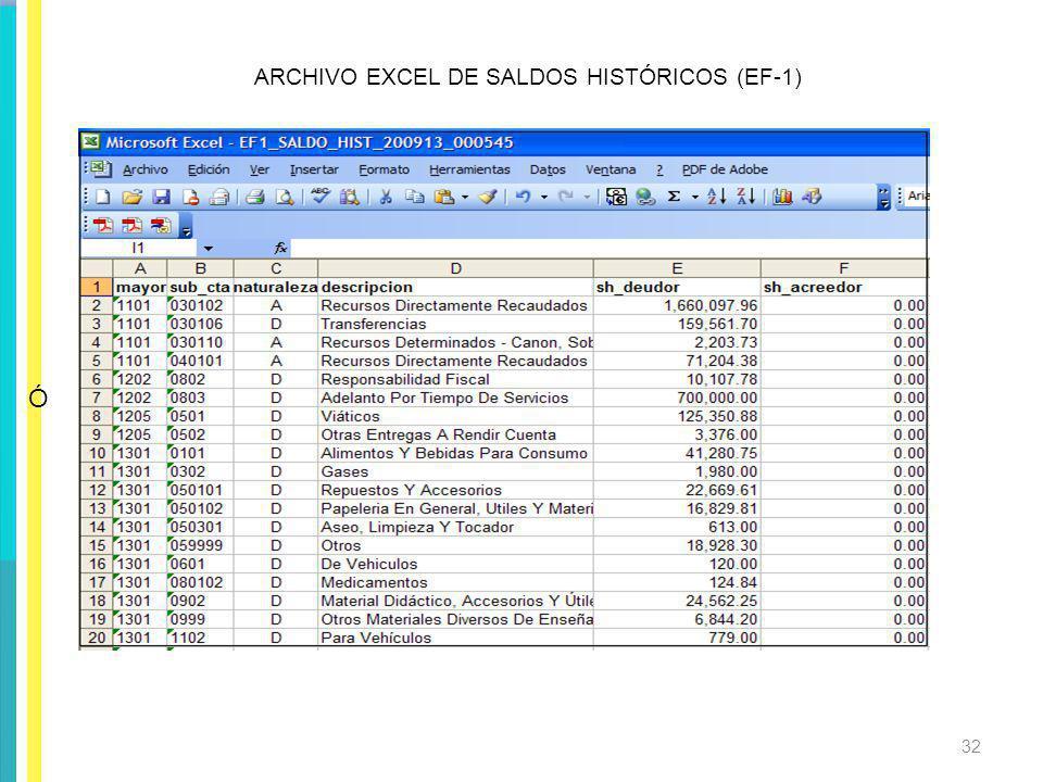 ARCHIVO EXCEL DE SALDOS HISTÓRICOS (EF-1)