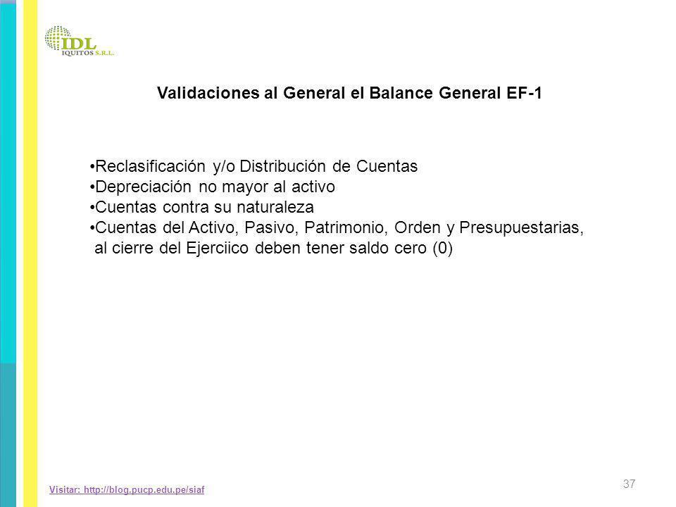 Validaciones al General el Balance General EF-1