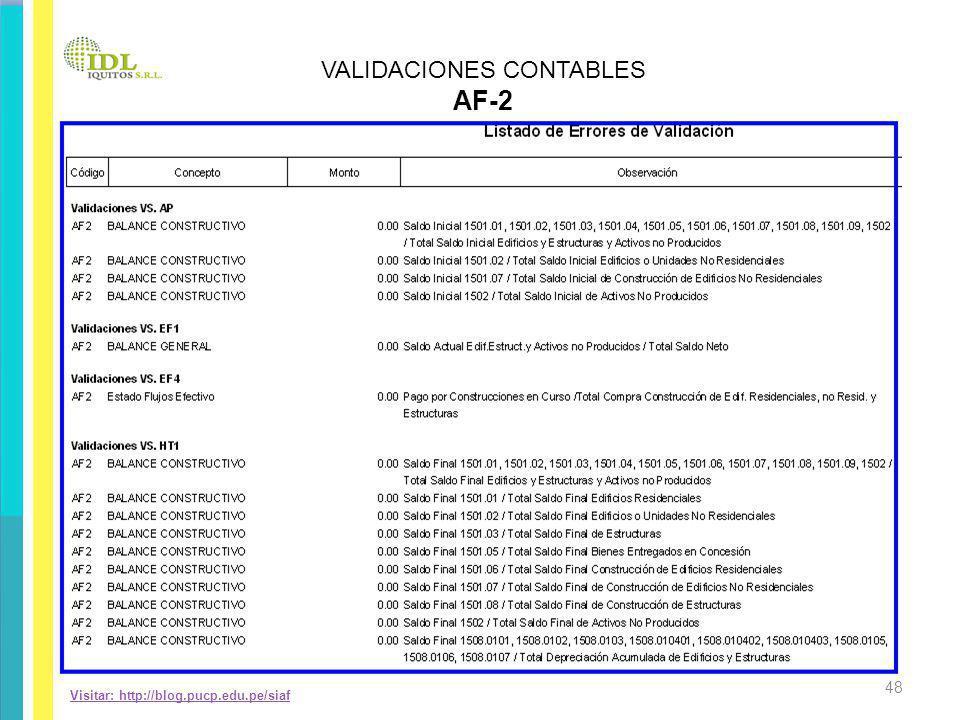 VALIDACIONES CONTABLES
