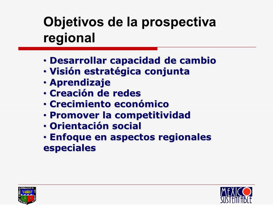 Objetivos de la prospectiva regional