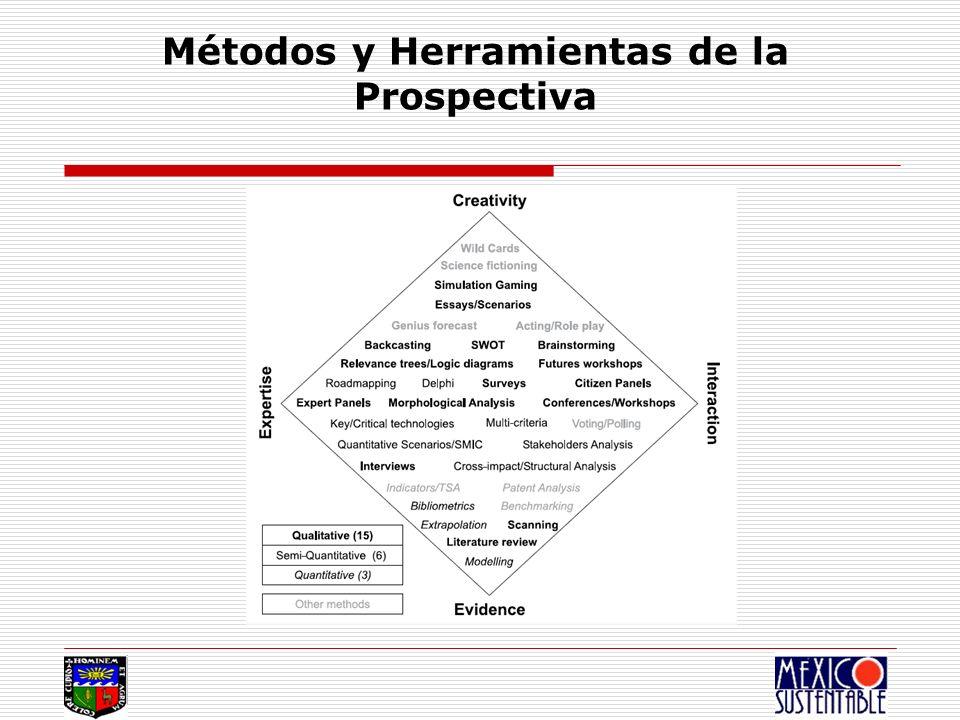 Métodos y Herramientas de la Prospectiva
