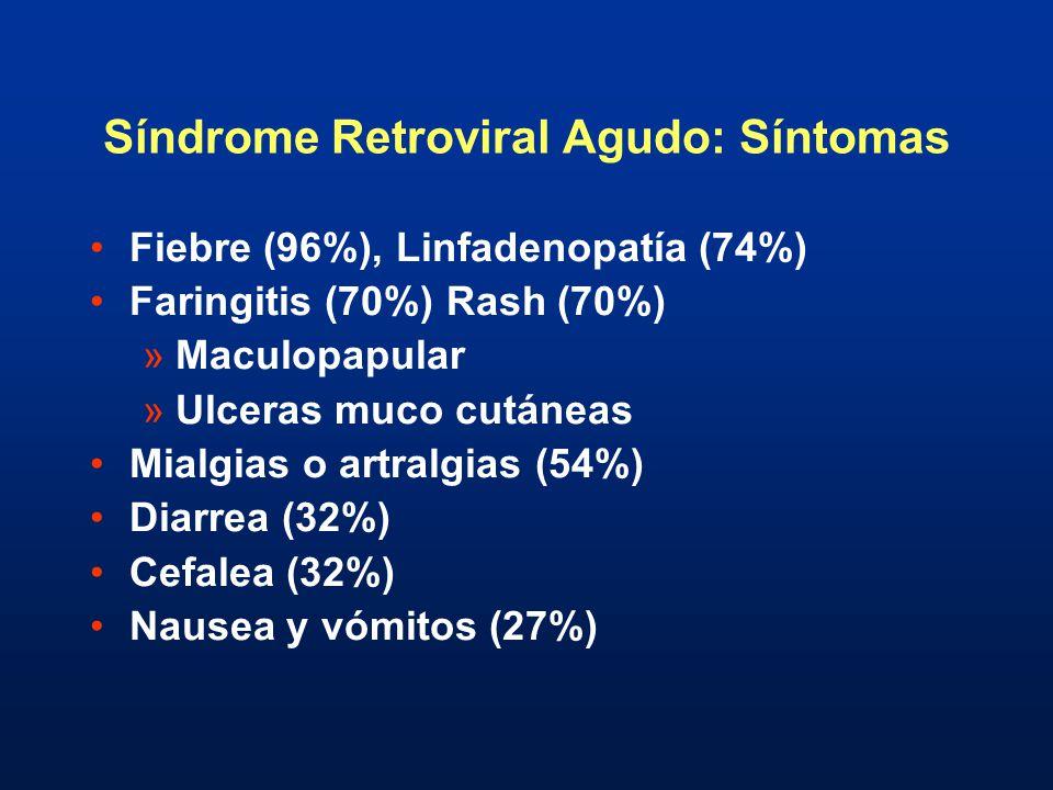 Síndrome Retroviral Agudo: Síntomas