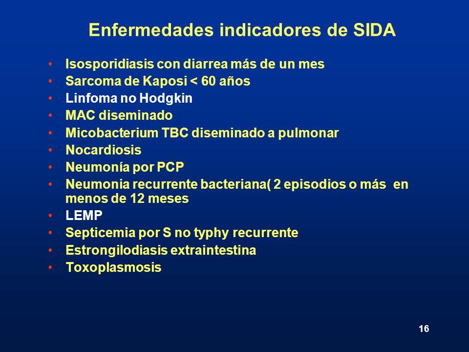 Enfermedades indicadores de SIDA
