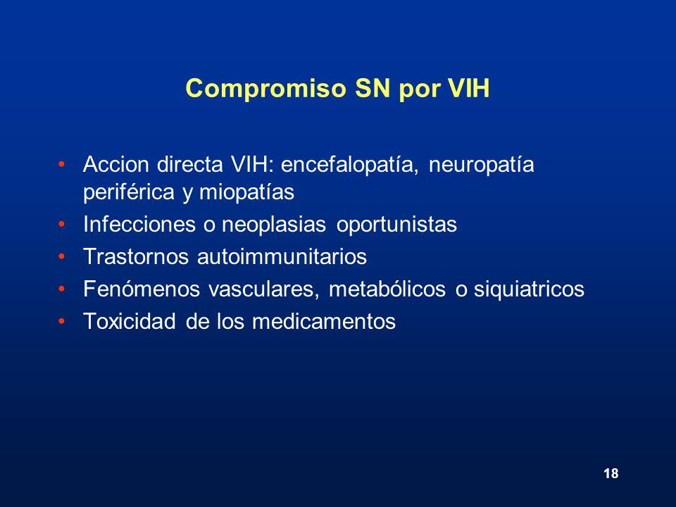 Compromiso SN por VIH Accion directa VIH: encefalopatía, neuropatía periférica y miopatías. Infecciones o neoplasias oportunistas.