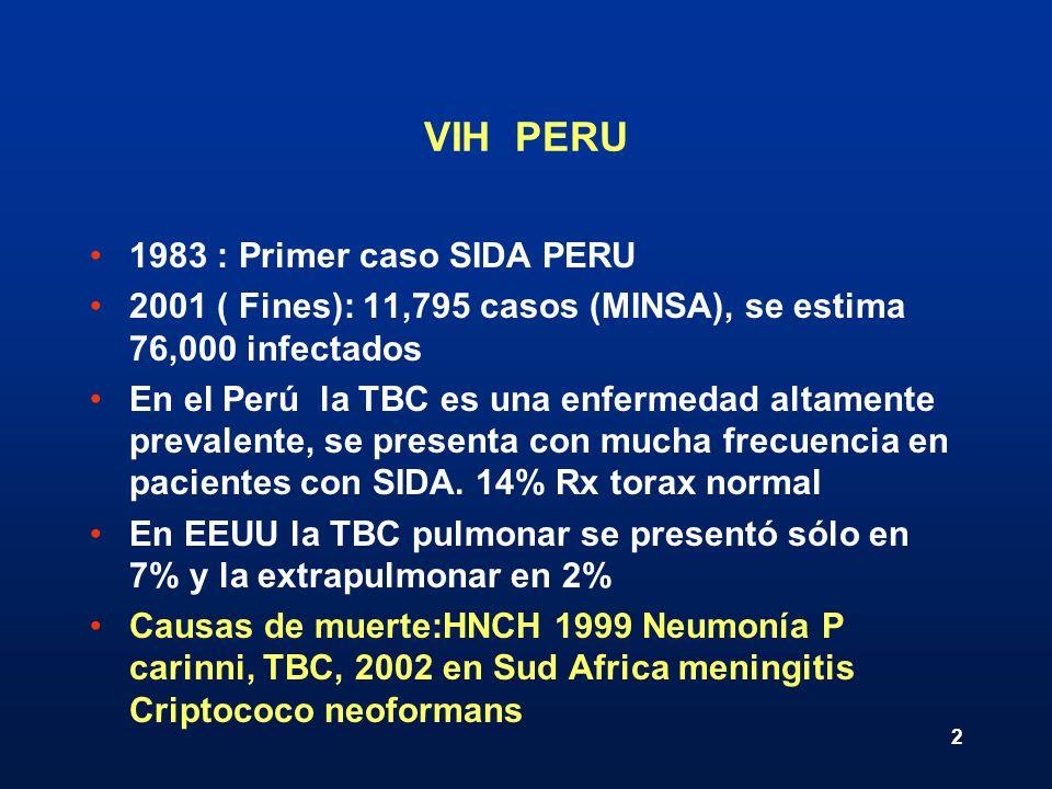 VIH PERU 1983 : Primer caso SIDA PERU