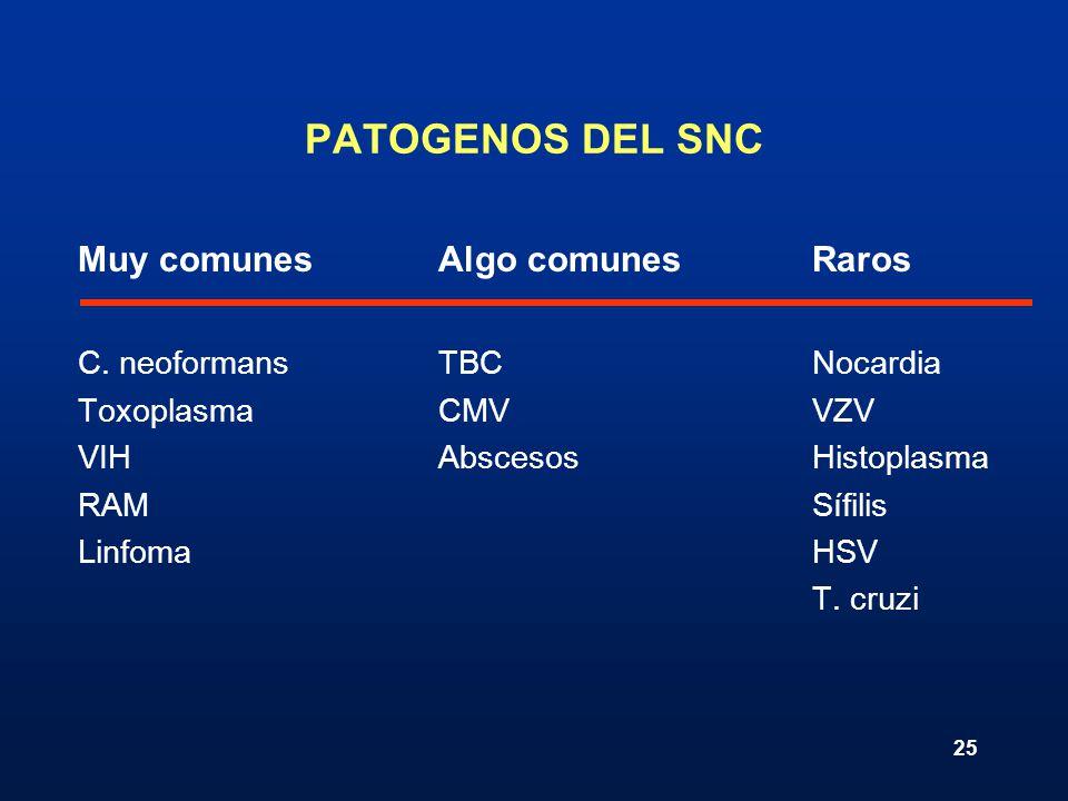 PATOGENOS DEL SNC Muy comunes Algo comunes Raros