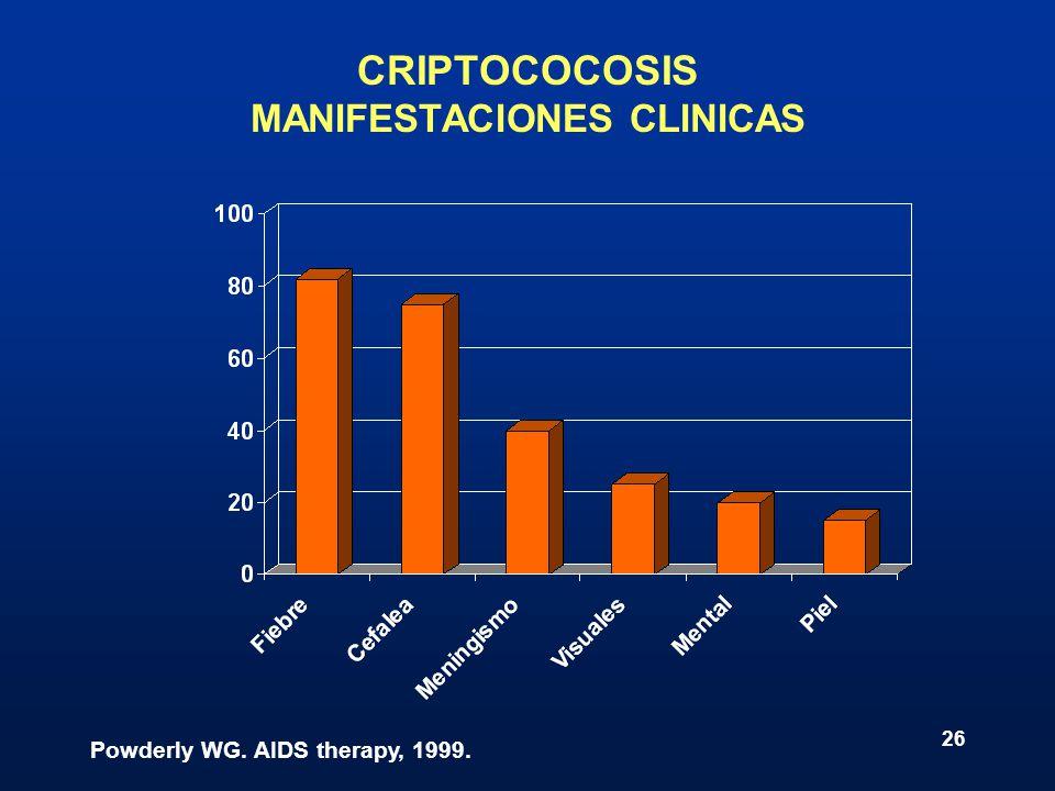 CRIPTOCOCOSIS MANIFESTACIONES CLINICAS