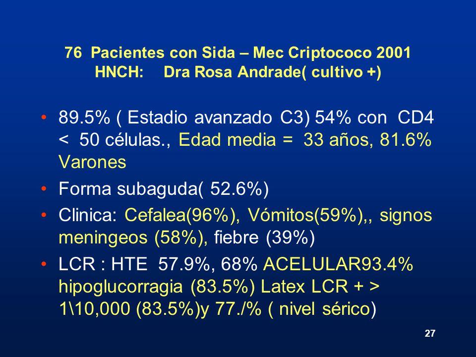 76 Pacientes con Sida – Mec Criptococo 2001 HNCH: Dra Rosa Andrade( cultivo +)