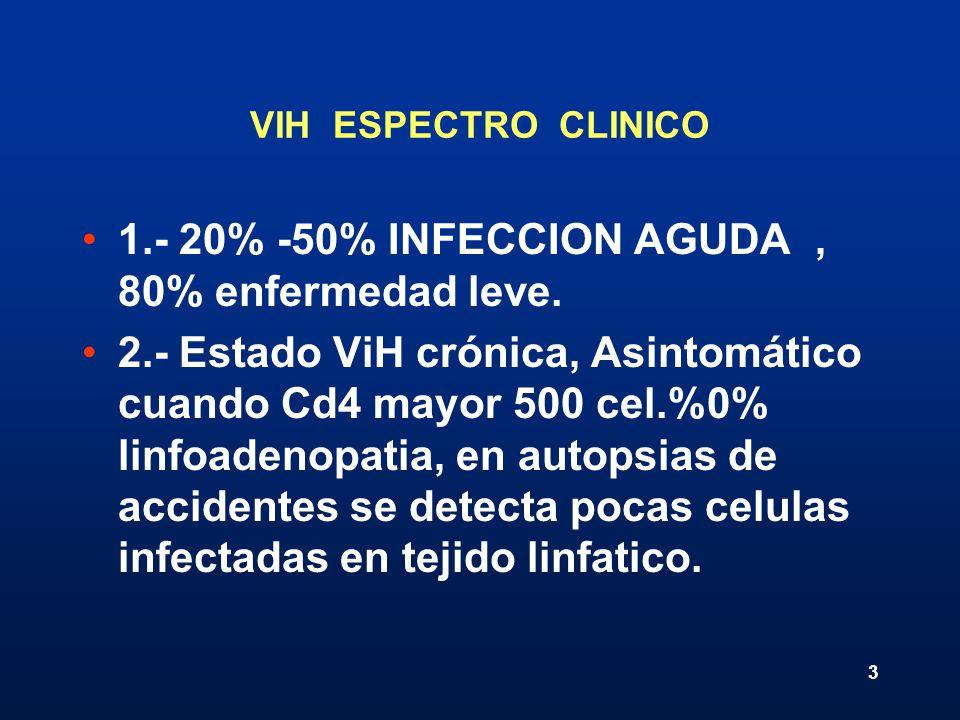 1.- 20% -50% INFECCION AGUDA , 80% enfermedad leve.