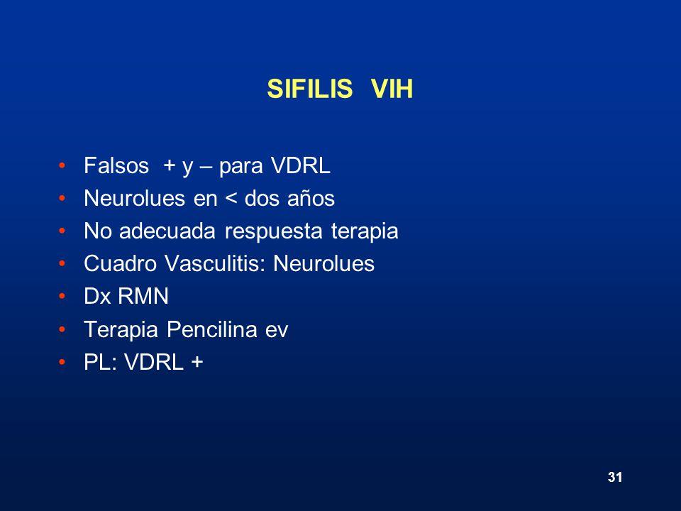 SIFILIS VIH Falsos + y – para VDRL Neurolues en < dos años